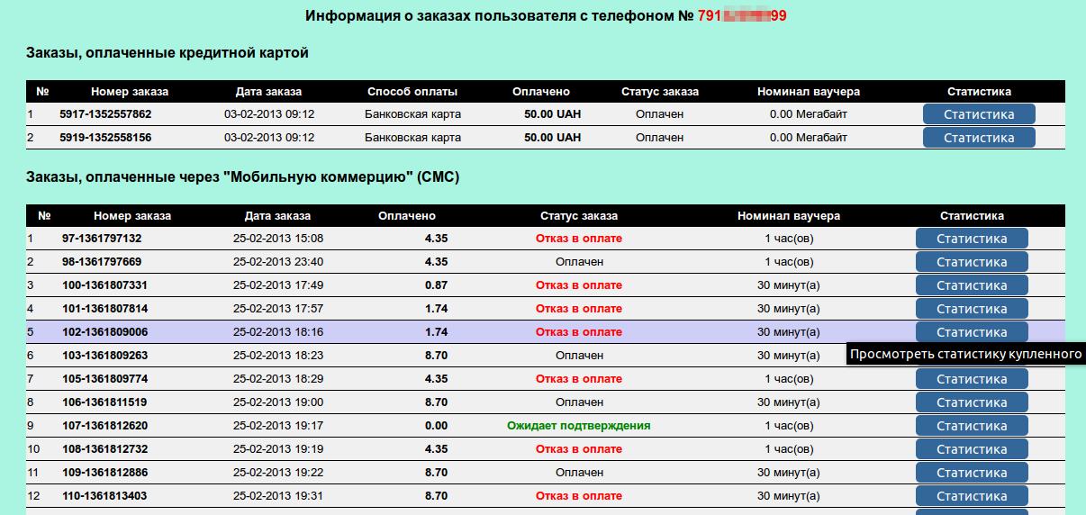 Пример списка заказов, оплаченных через платежные системы